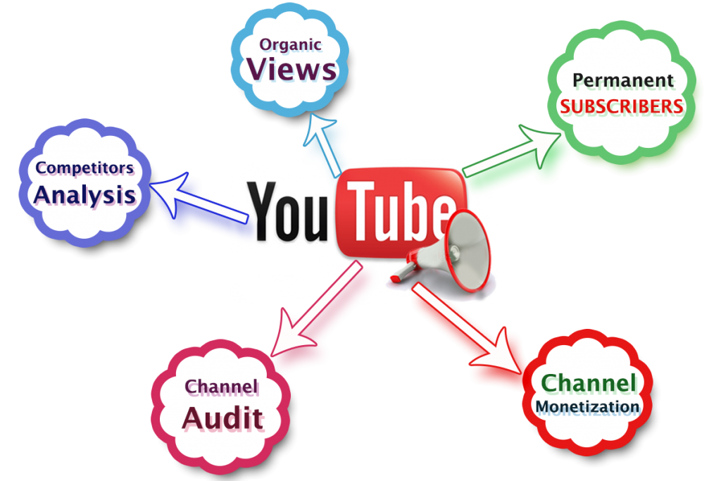 YouTube Service page